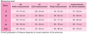 compression_stocking_varicose_veins_chart